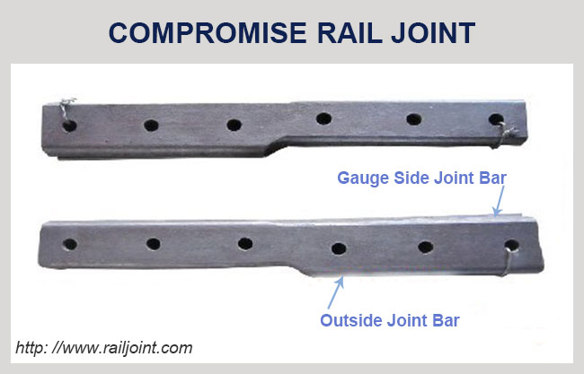 compromise rail joint