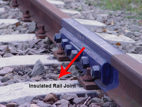 Two Types of Insulated Rail Joint and the Difference of Common Rail
