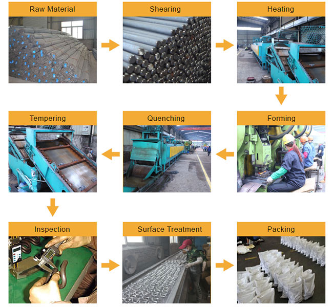 production process of rail clip